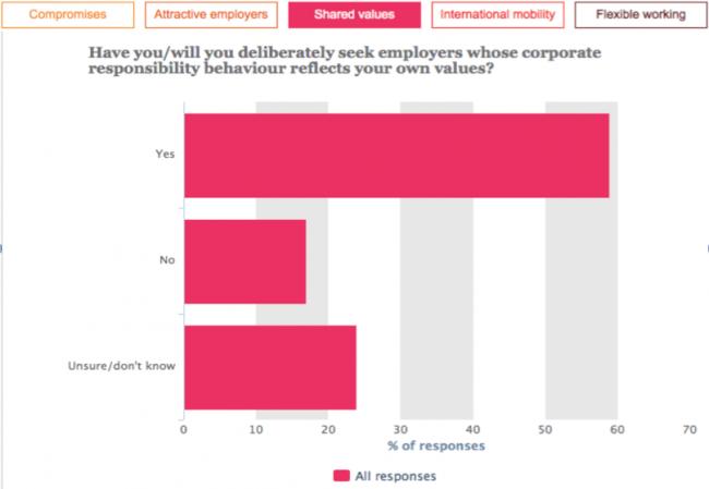 We-First-CSR-Graph